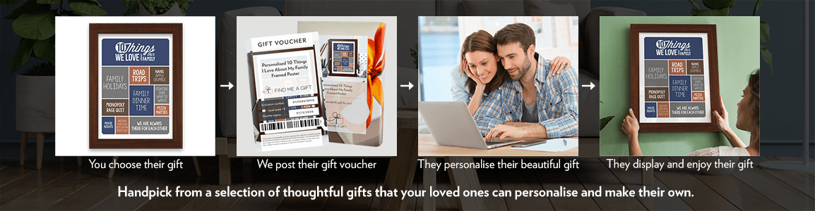 How our personalised gift vouchers work