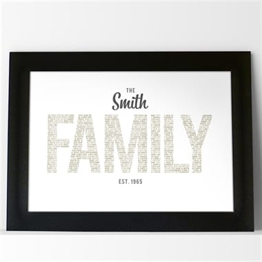 Personalised Family Name Poster