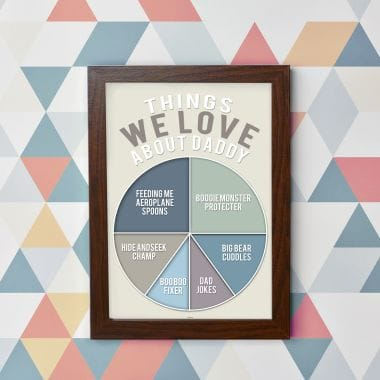 Personalised Things We Love About... Pie Chart Poster