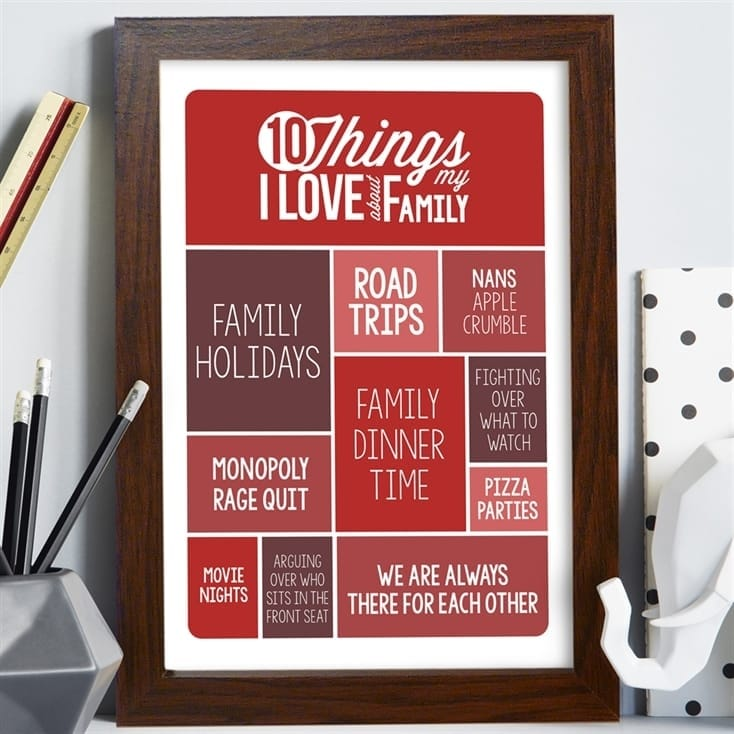 10 Things I Love About My Family Print