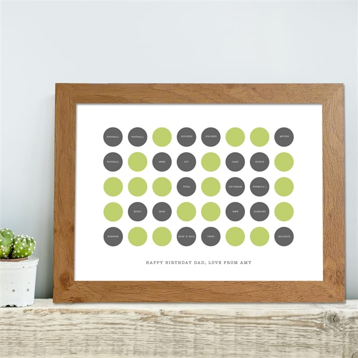 Personalised Circle 60th Birthday Print