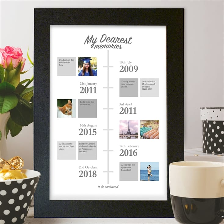 Our Memories Personalised Poster