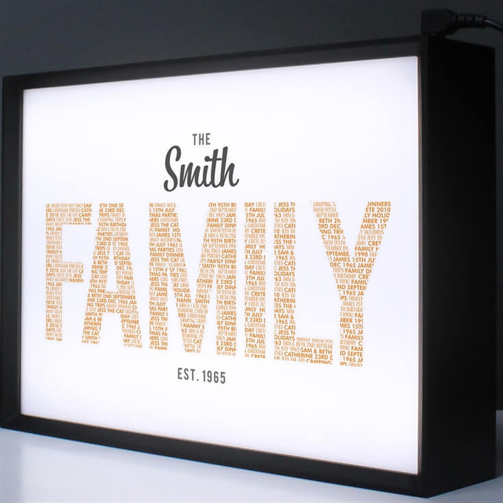 Personalised Family Print Gift Voucher