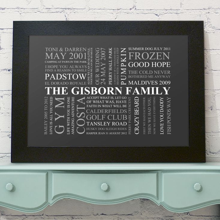 Personalised Family Poster Online Now