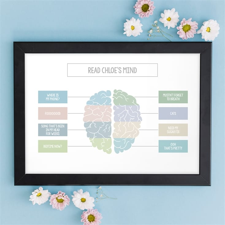 Personalised Brain Poster