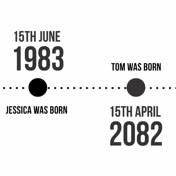 Personalised Light Box - Our Story Timeline