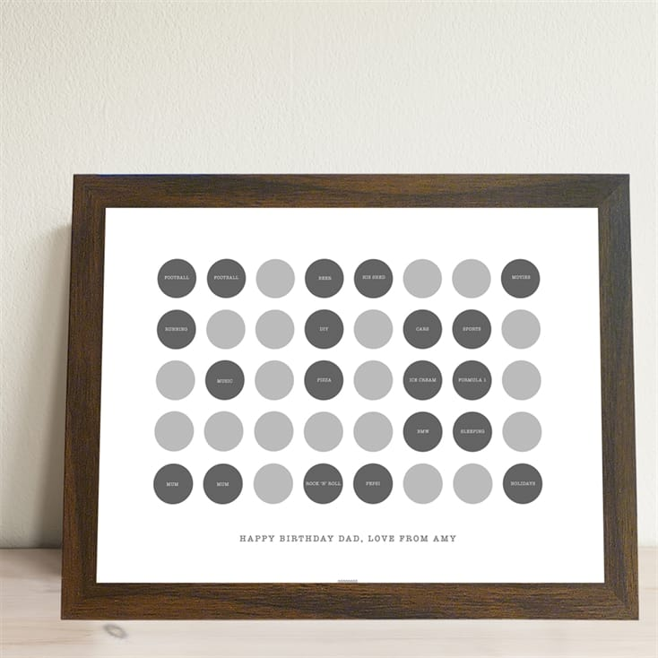 Personalised Circle 40th Birthday Print