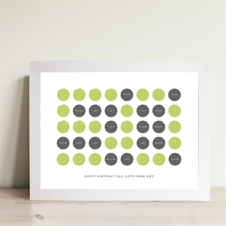 Personalised Circles 50th Birthday Poster