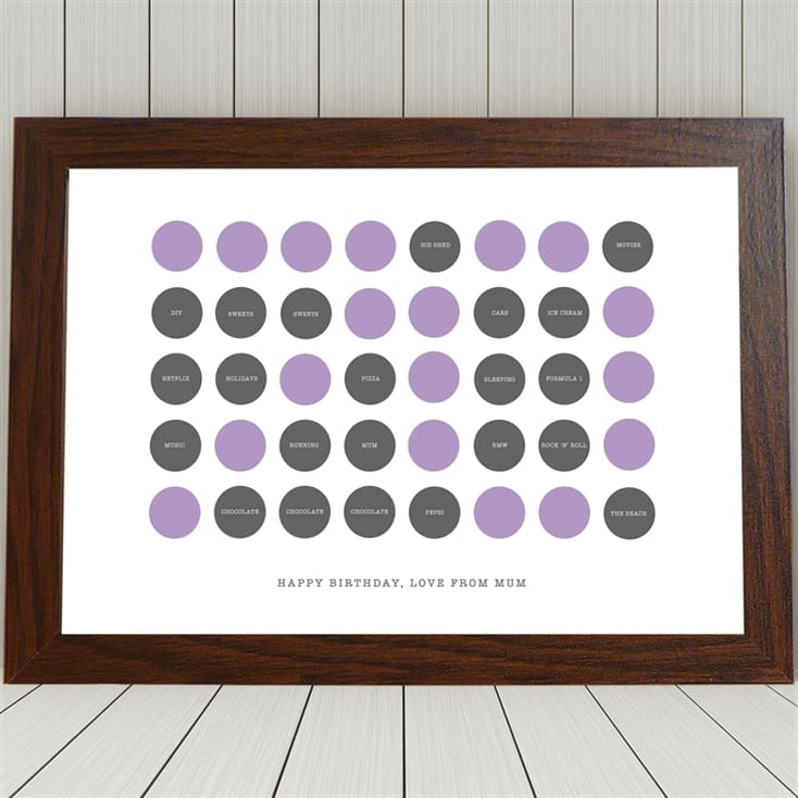 Personalised Circles 70th Birthday Poster