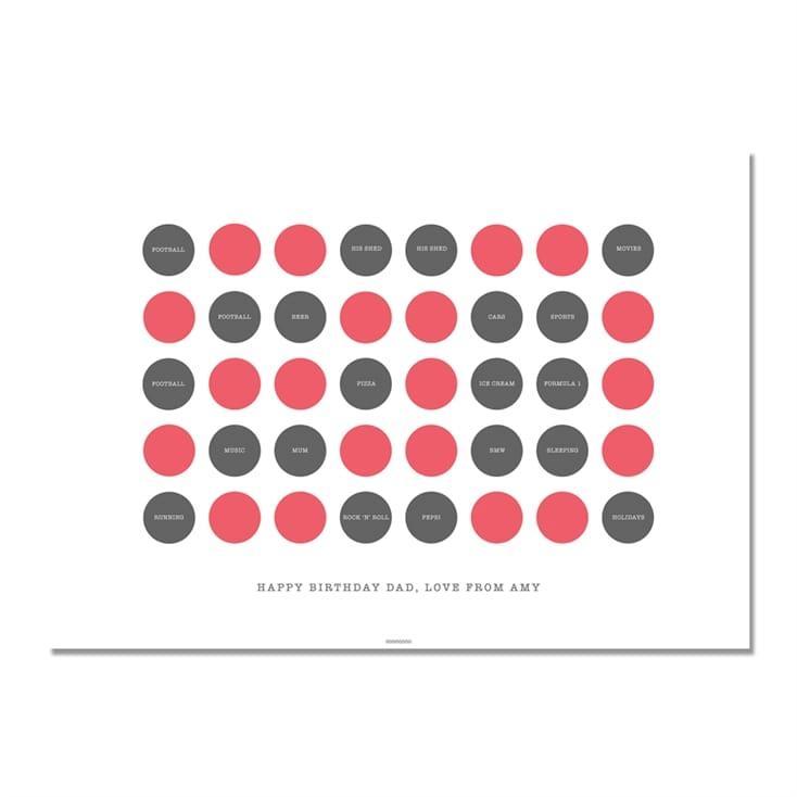 Personalised Circles 80th Birthday Poster