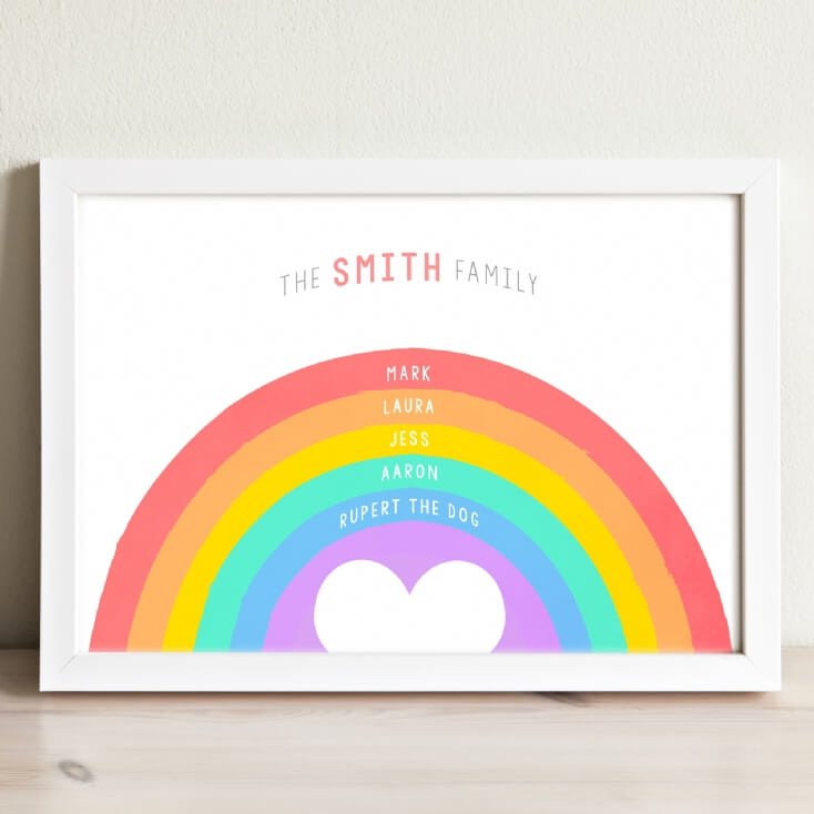 Personalised Rainbow Family Print