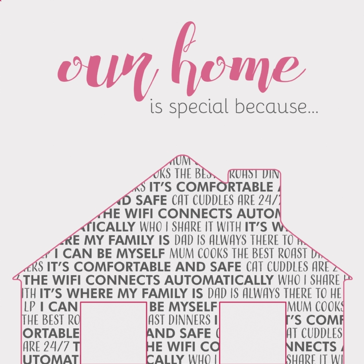 Personalised Our Home is Special Photo Cube