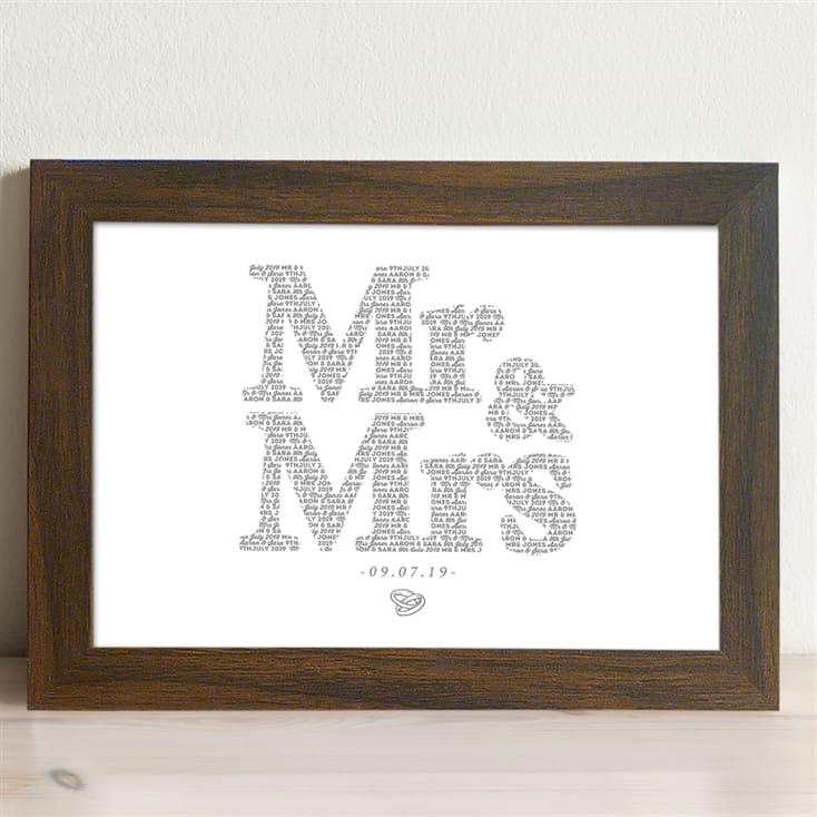 Personalised Mr and Mrs Print Gift Voucher