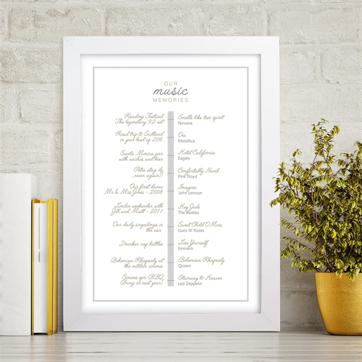 Personalised Music Poster or Lightbox