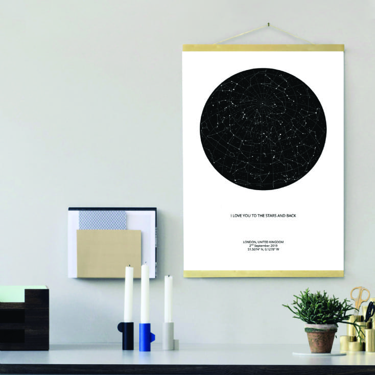 Personalised Star Maps