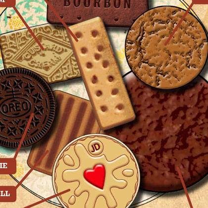 Everything You Wanted to Know About Biscuits