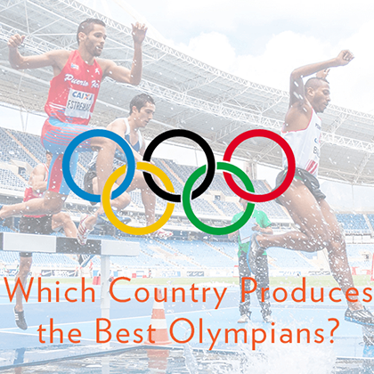 Which Country Produces the Best Olympians